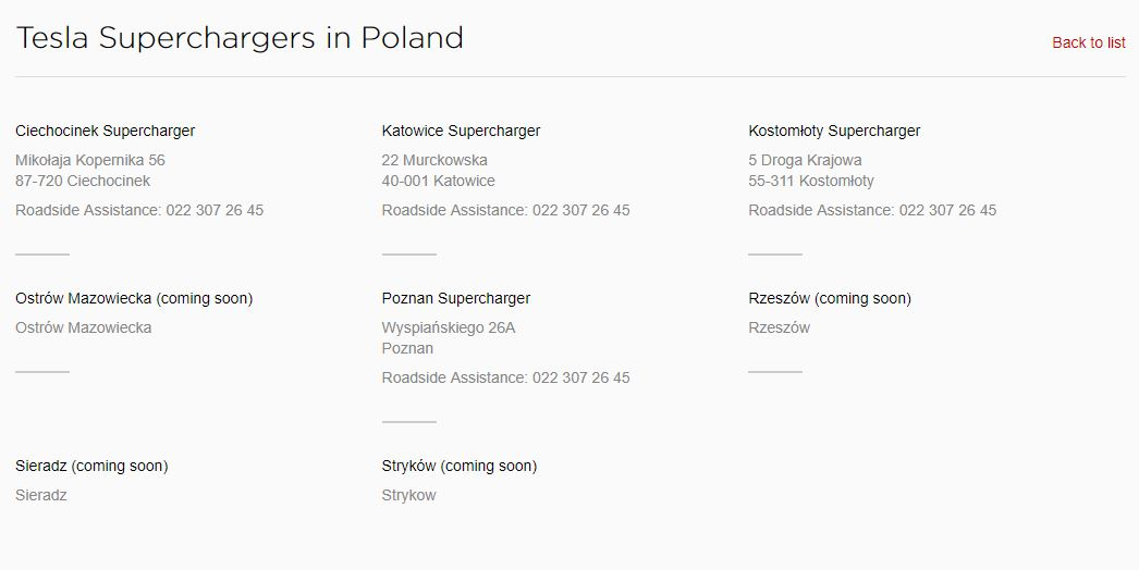 Tesla Supercharger w Polsce